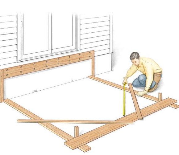 How To Build A Deck Genova Products